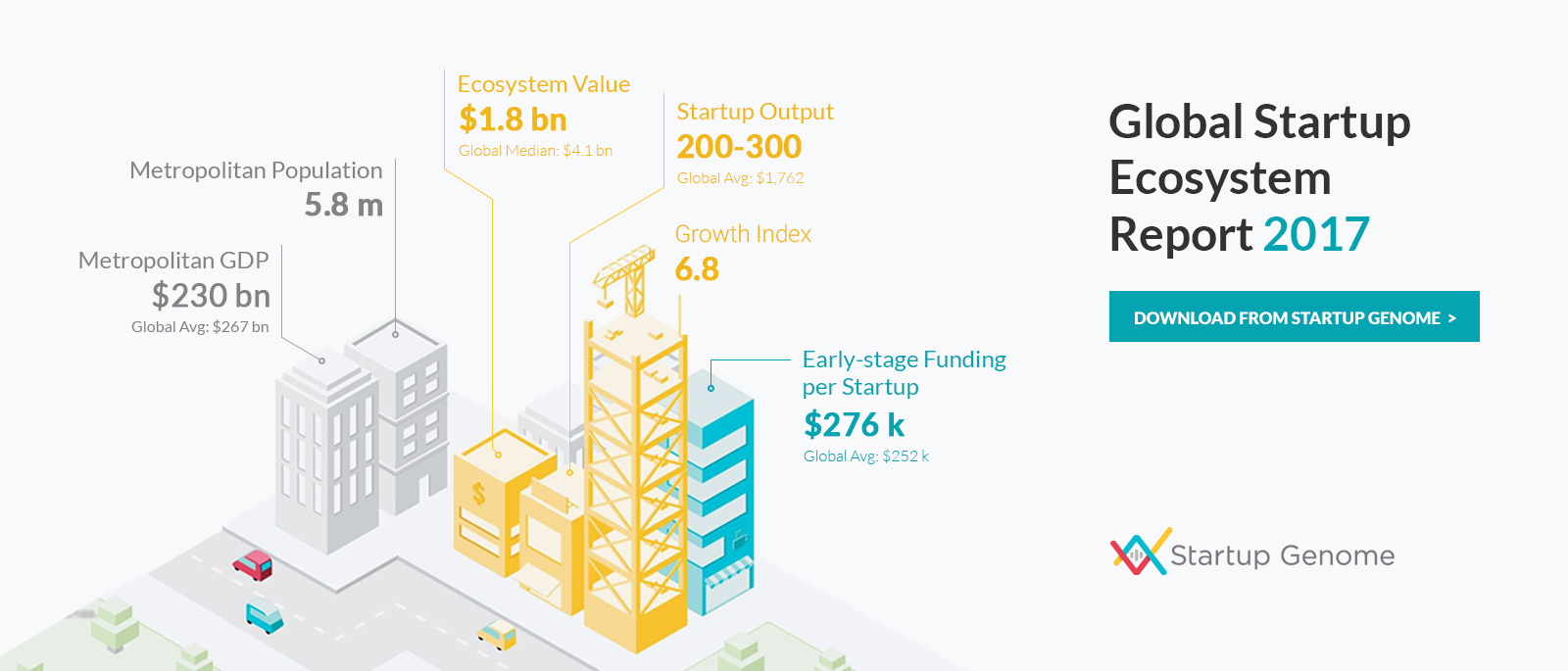 Global Startup Ecosystem 2017 - Report