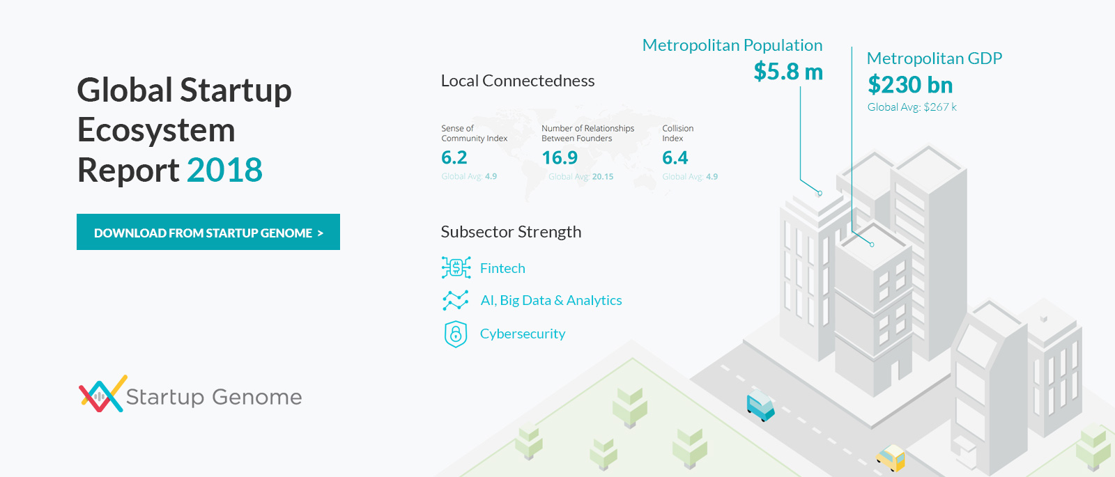 Global Startup Ecosystem 2018 - Report
